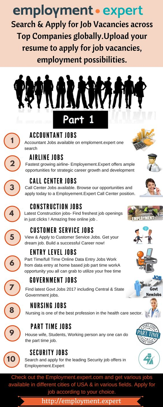 Beautiful Home Based Government Jobs Frieze - Home Decorating ...