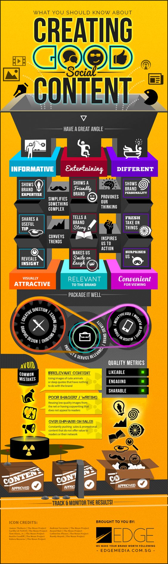 Everything You Need To Know About Creating Fantastic Social Media Content [INFOGRAPHIC]