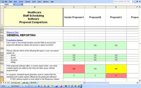 scheduling software evaluation RFP sample of questions taken - software evaluation