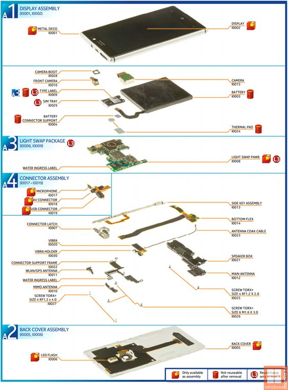b64b7683309b5e0d31d110ecdd752fab windows phone smartphone nokia lumia 925 tear down schematic shows a much reduced phone Wiring Schematics for Johnson Outboards at gsmportal.co