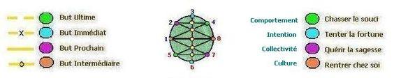Trigrammes Jungiens (MBTI) B64bccc5347f4f3b3e5e5934faffcf88