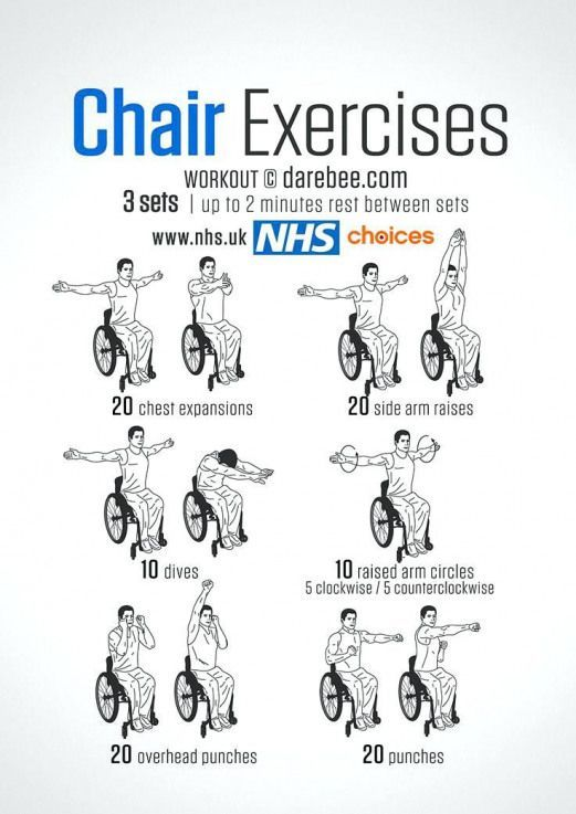 184 Reference Of Chair Exercises Seniors Pdf In 2020 Chair Exercises Wheelchair Exercises Senior Fitness