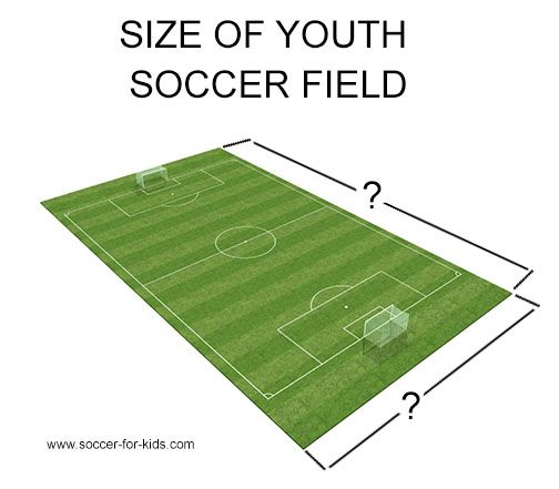 Size Of Youth Soccer Field Soccer Field Youth Soccer Soccer