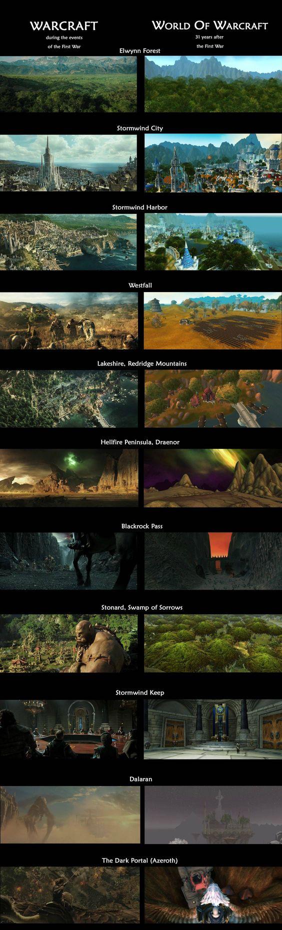 Warcraft Movie vs World of Warcraft Locations, In Screenshots