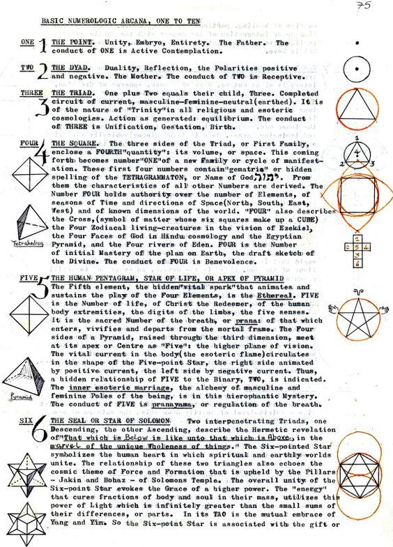 Numerology 1-6: