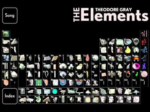 Educational cyberplayground periodic table elements song science educational cyberplayground periodic table elements song science pinterest homeschool chemistry and teaching science urtaz Images
