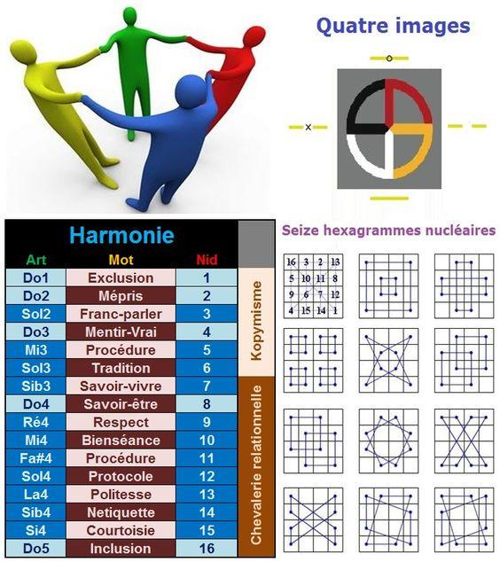 la théorie des cinq éléments . B671224803e56a2ca9ace4949a41a6ed