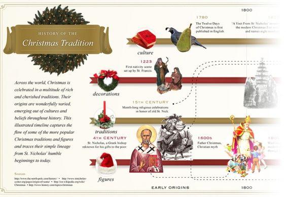 essay on christmas celebration in france