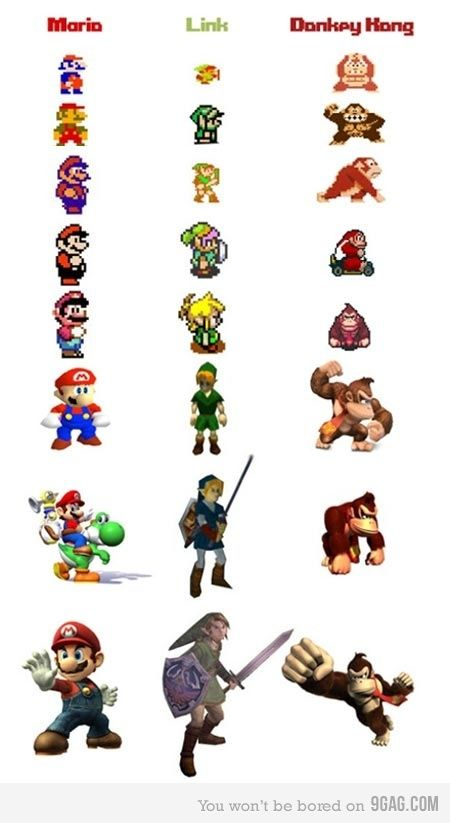 Design evolution of Nintendo Entertainment System classic characters: Mario, Link and Donkey Kong.