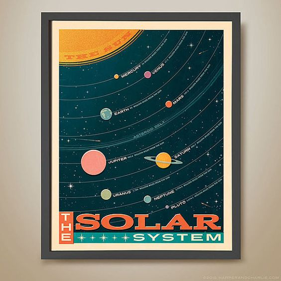The solar system planets stars space astro retro for Retro outer space
