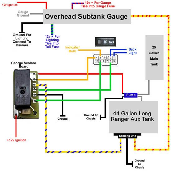 Sub tank on wiring aftermarket | Light bulb, Bulb  Series Wiring Diagram on series circuit, friction diagram, pull system diagram, value stream diagram, series battery diagram, series capacitor, series switch diagram, two lights two switches diagram, 24 volt battery diagram, series lighting diagram, series parts diagram, dodge grand caravan electrical diagram, fly diagram, catamaran diagram, resistor circuit diagram, stick diagram, series batteries diagram, 24v series diagram, series motor, 4 wire dc motor diagram,