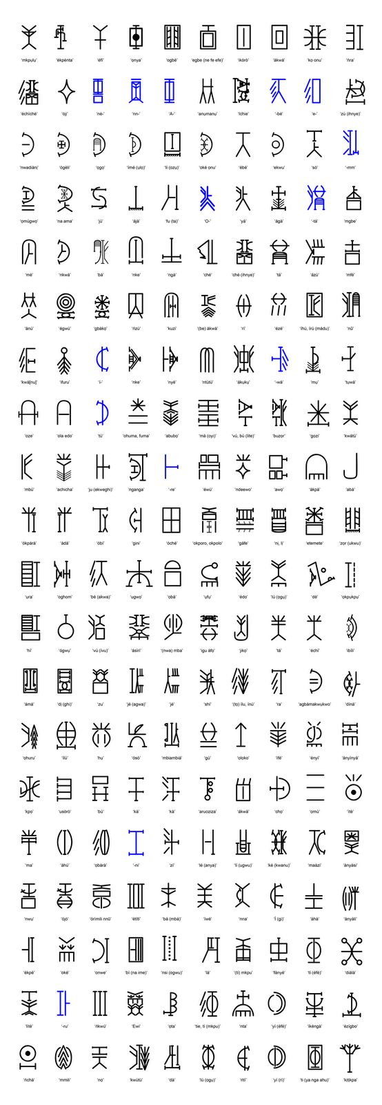 Symbols and Their Meanings   Egyptian Symbols And Their Meanings Nsibidi writing system