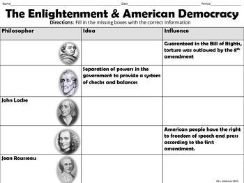 enlightenment influence on american democracy graphic organizer john locke american. Black Bedroom Furniture Sets. Home Design Ideas