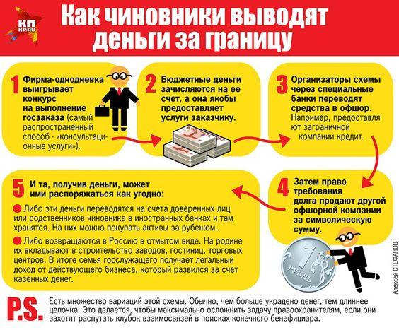 Парламент должен принять законы по импичменту Президента и расследовать офшоры Порошенко, - Егор Соболев - Цензор.НЕТ 1452