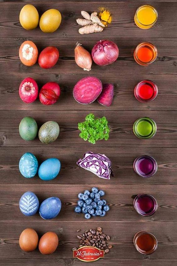 tingere le uova in modo naturale