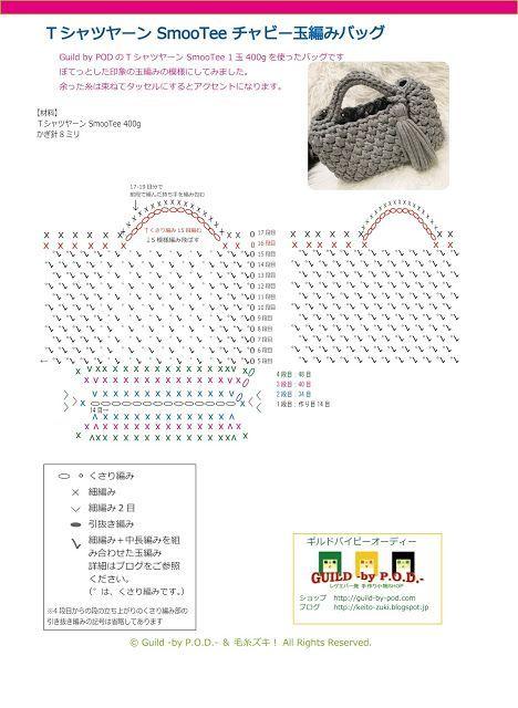 Guild by POD 【無料編み図】TシャツヤーンSmooTeeチャビー玉編みバッグの編み方:
