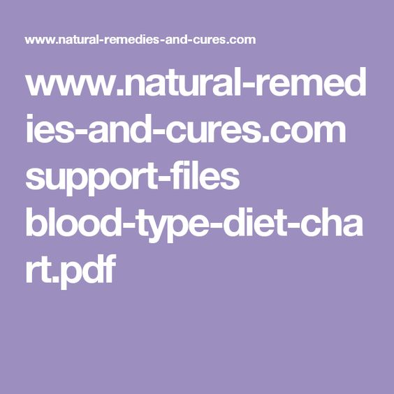 wwwnatural-remedies-and-cures support-files blood-type-diet