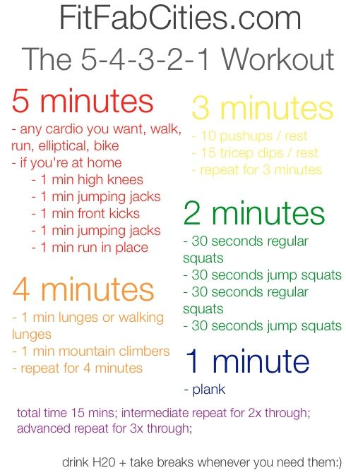 5-4-3-2-1 #workout. 15 min workout you can do anywhere! Click to get a printable version.