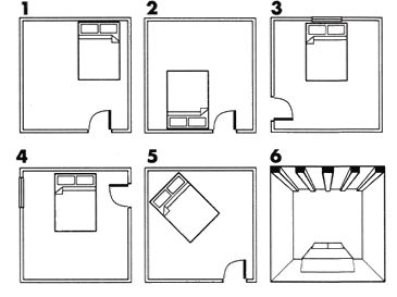 Fengshui Feng Shui Bed Placement Feng Shui Bed Placement Has A Very Signifi