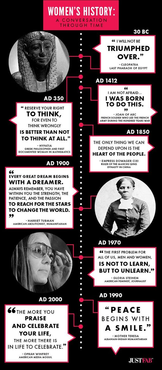 [Infographic] Women's History Month: A Conversation ...