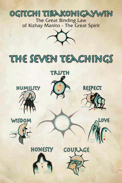 Seven teachings - no matter religious beliefs, these are great to live by