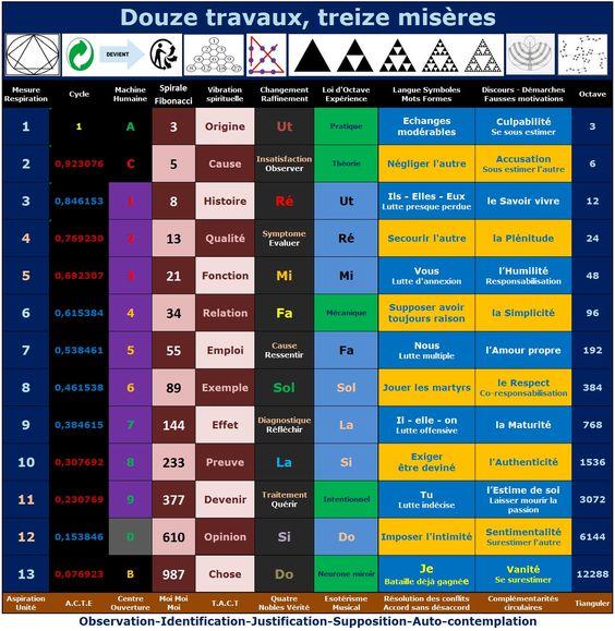 Climat sur le forum ! B6a33d947414a107ad7d749bfcdc9e4d