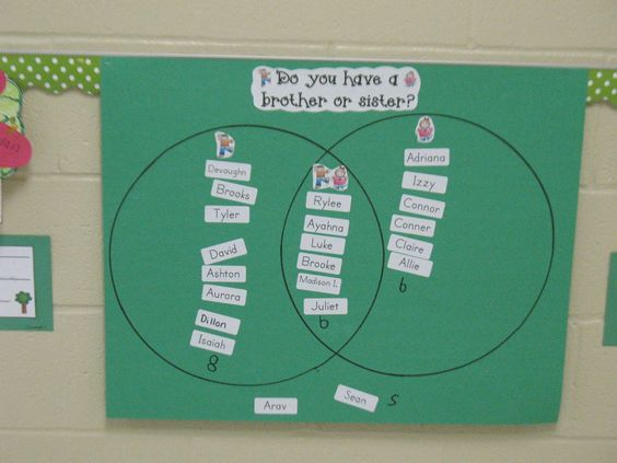 Mrs. Morrow's Kindergarten: Beginning of the Year - GOOD MATH ACTIVITIES!