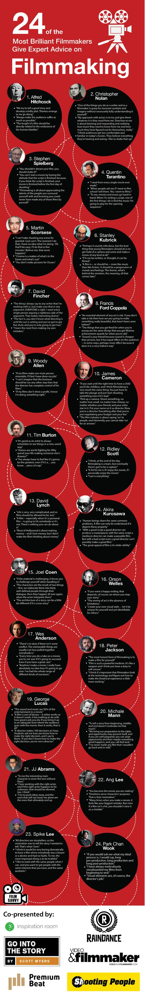 24 of the best filmmakers give their advice on filmmaking