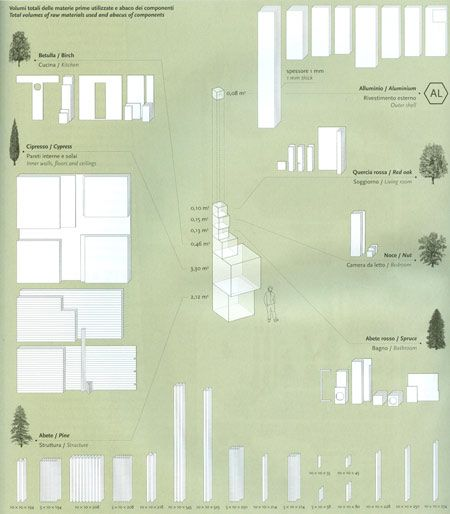 boxhome-by-rintala-eggertsson-architects-abitare_2.jpg