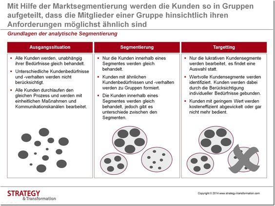 Mit Hilfe der Marktsegmentierung werden die Kunden so in Gruppen aufgeteilt, dass die Mitglieder einer Gruppe hinsichtlich ihren Anforderungen möglichst ähnlich sind