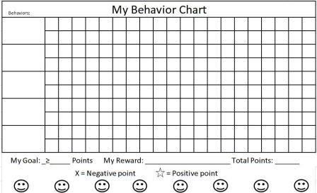 PEP1011 Course ADHD CHADD INFO Pinterest ADHD - blank sticker chart