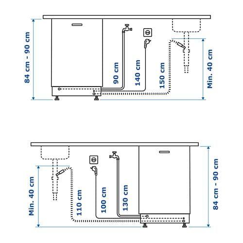 Lagan Lave Vaisselle Encastrable Blanc Lave Vaisselle Encastrable Lave Vaisselle Ikea