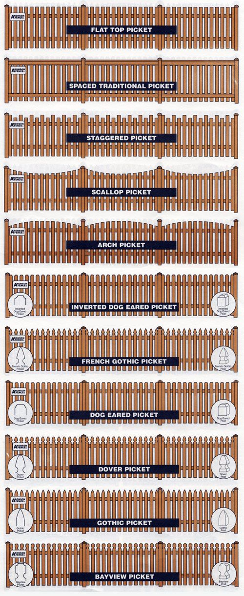 styles of picket fences #garden #fence