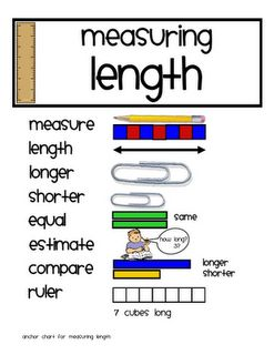 Great site for measurement lessons