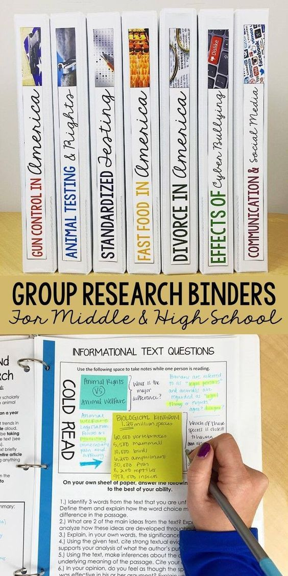 Research Paper Unit For Teens Grades 8 12 Middle High School Group Research Binders Researc Binder Project Teaching High School Middle School English