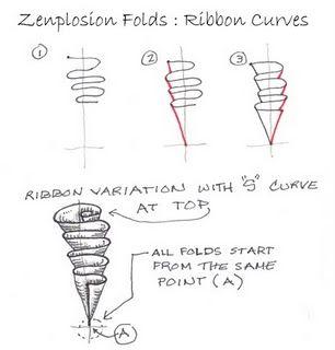 Zenplosion Folds