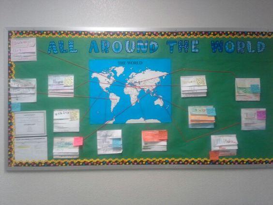 Country flipbook bulletin board