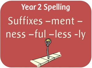 Image result for suffixes ks1