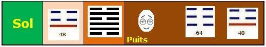 Ching - Le Puits B6e52eb662c88cac7b8b70d18d23d10a