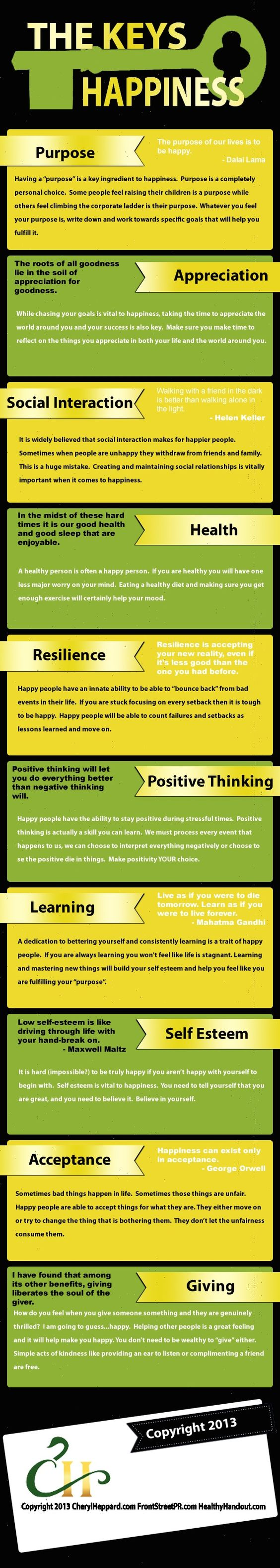 The Keys (elements) To Happiness, Wellbeing & a balanced & forfilling life ~ infographic