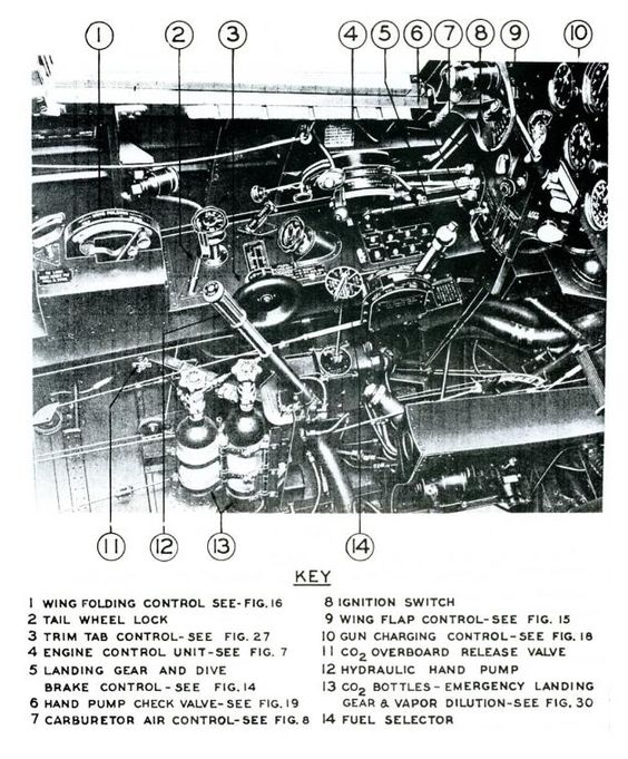 ESCALA ESPANOLA: F4U-1A Corsair