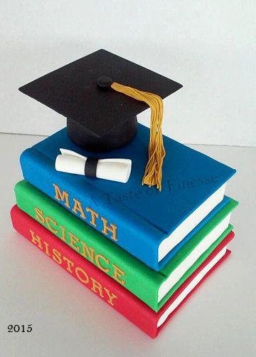3.5 inch Fondant Graduation Cap Cake Topper, Graduation ...