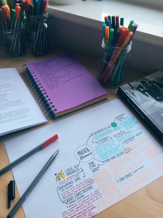 5 Photos of Super-Organized Notes to Give You Studying Inspo | Her Campus