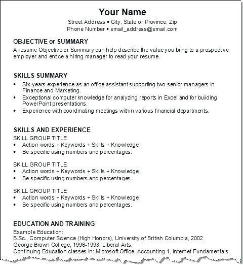 Job Resume Creator Lebenslauf Vorlagen Resume Resumeexamples Resumetemplates Curriculumvi Functional Resume Template Job Resume Examples Resume Creator