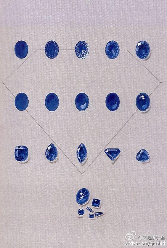 珠宝金属基本画法