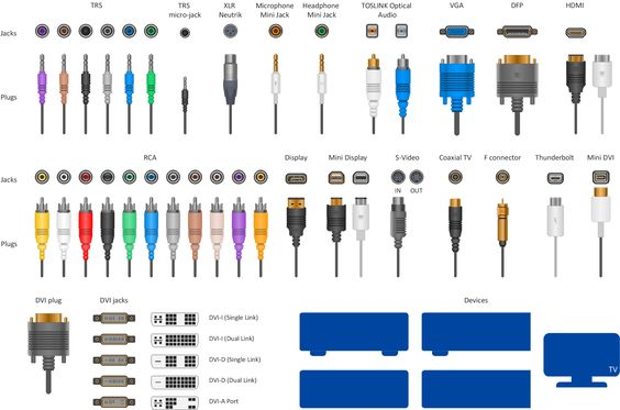 Design elements - Audio video connectors