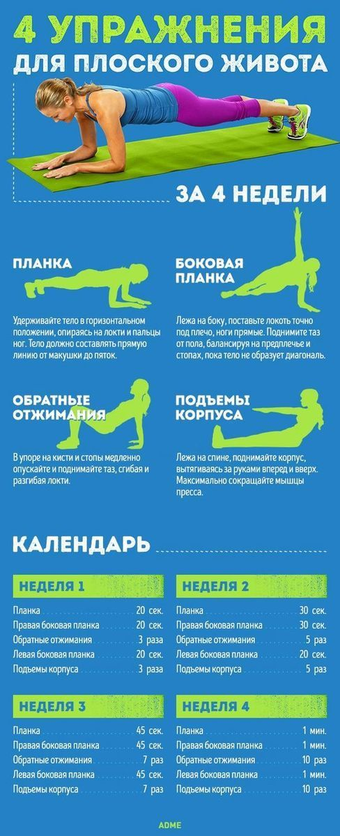 4 простых упражнения для плоского живота + календарь занятий.  #JamAdvice…