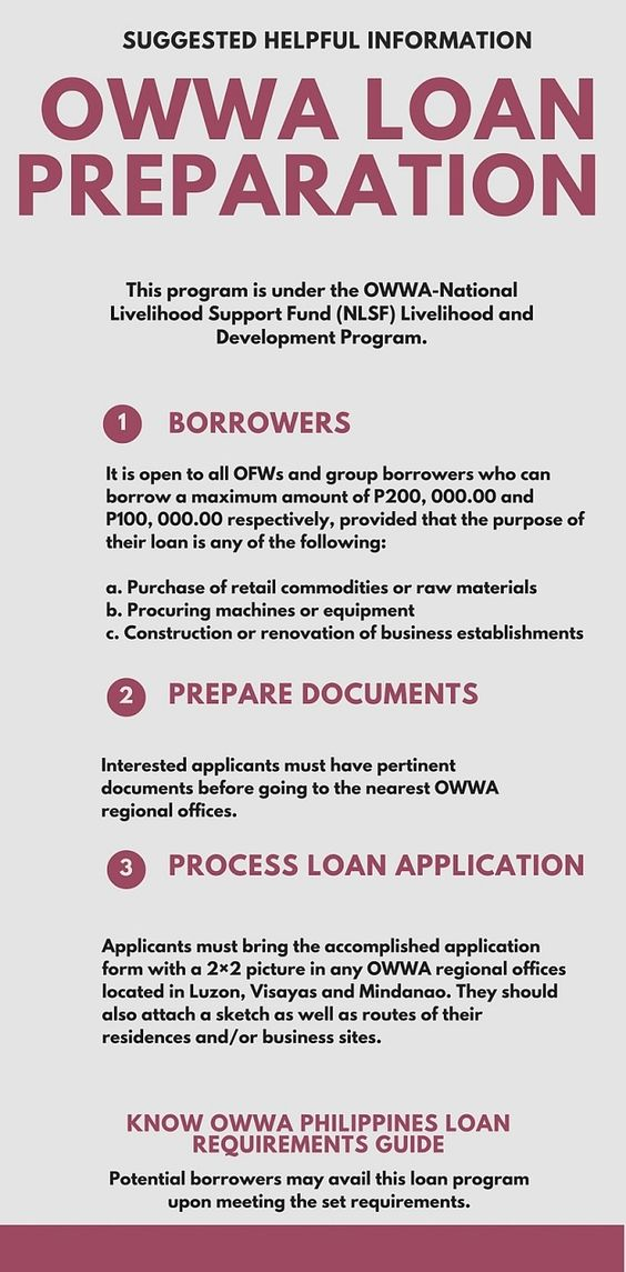 owwa philippines loan OWWA Benefits Guide Pinterest Philippines - business loan agreements