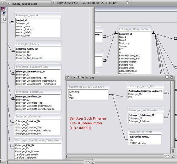 2005 #API Programmierung für eine Webseite