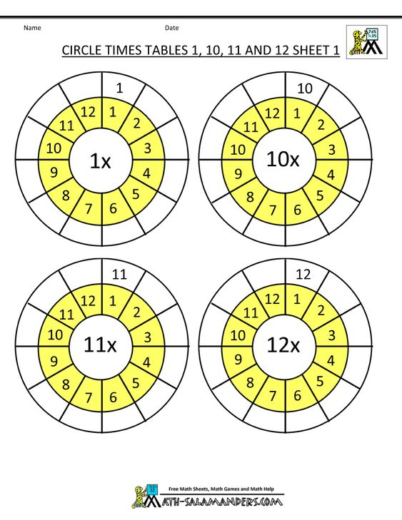 3rd-grade-multiplication-worksheets-circle-times-tables-1-10-11-12 ...